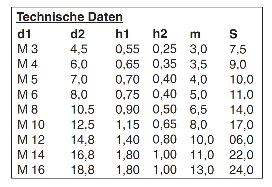 25 Stk DIN 929 Schwei/ßmutter M8 Stahl